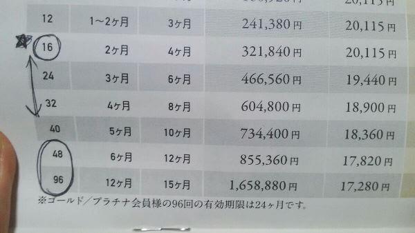 RIZAP実際の料金表